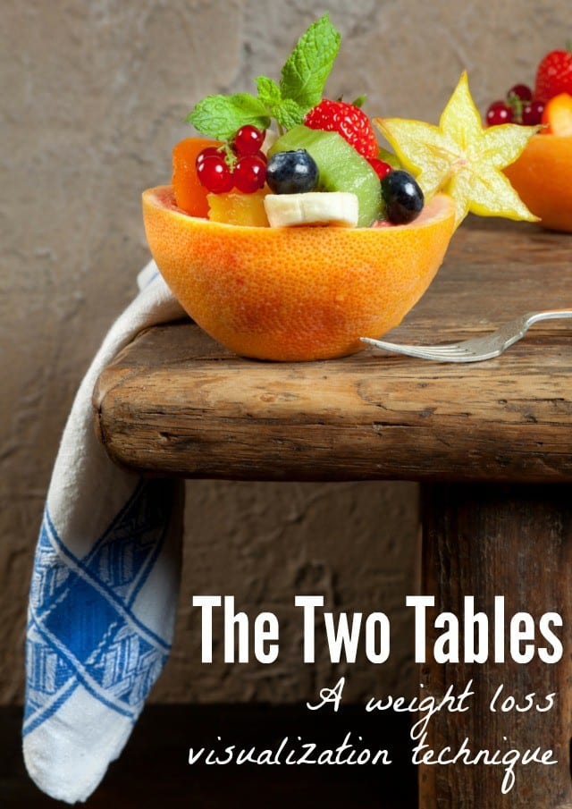 "Smart Idea Alert! Visualizing two tables full of food, can help you make better food decisions! Read more about this weight loss technique and Marilyn McKenna's book ""Eat Like It Matters"" in this blog post!"