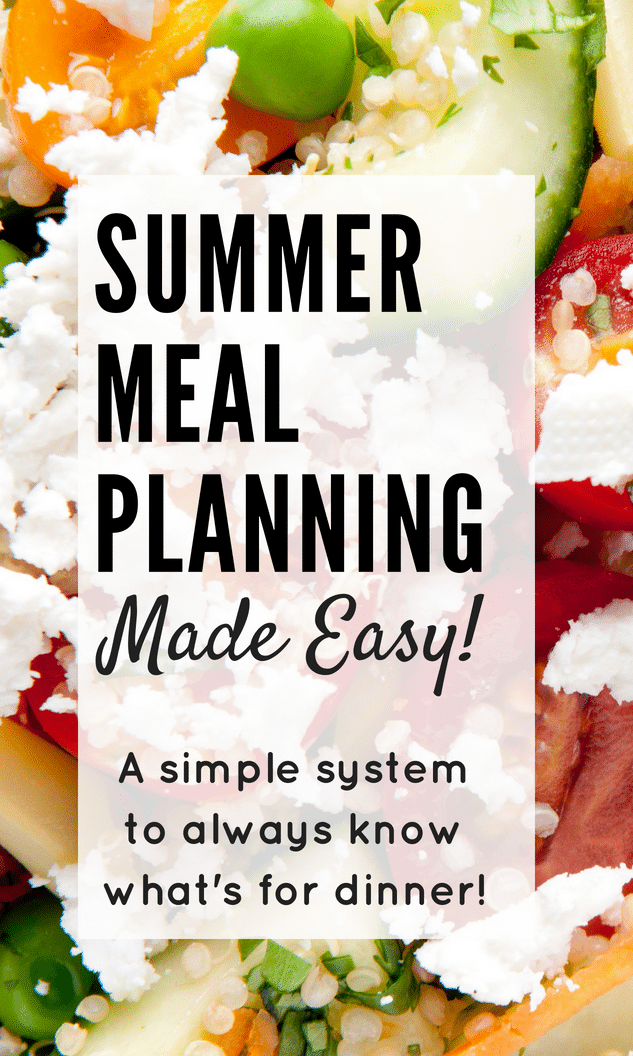 This is my plan for fast and easy meal planning and grocery shopping! It takes a little bit of time at first, but once you have your system down, you'll save yourself a lot of time!