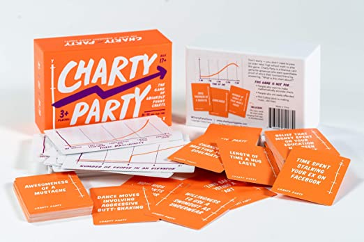 Charty Party game